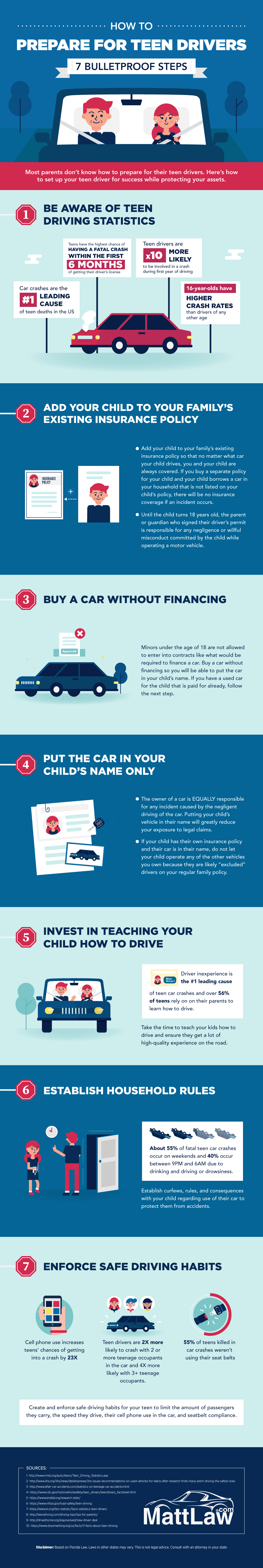 How to Prepare for Teen Drivers (7 Bulletproof Steps) - MattLaw™